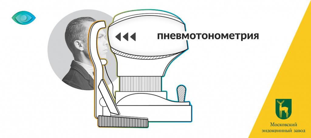 Пневмотонометрия
