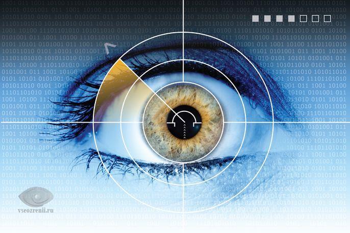 Амблиопия глаза степени