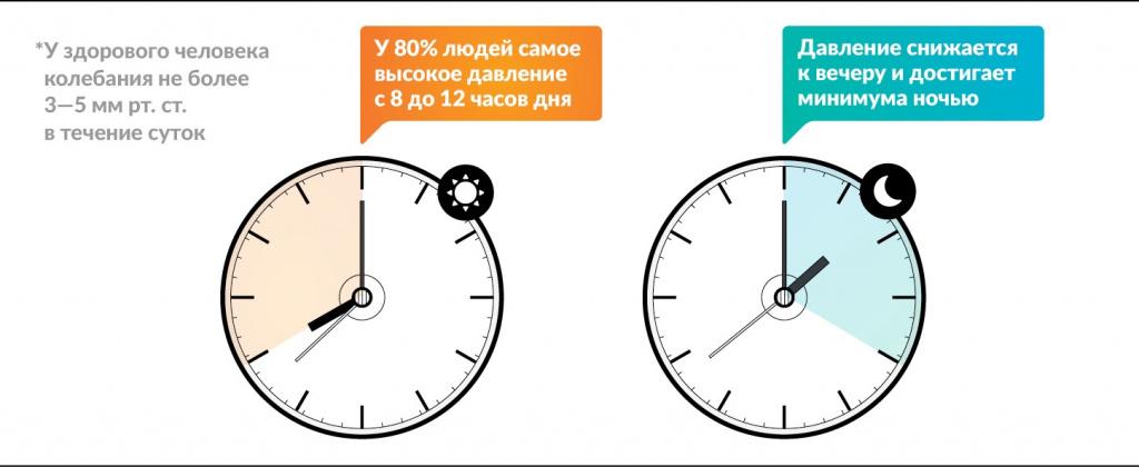 Изображение - Норма глазного давления у женщин normy_glaznogo_davleniya_5
