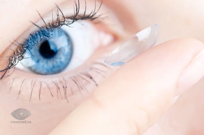 Функции органа зрения глаза
